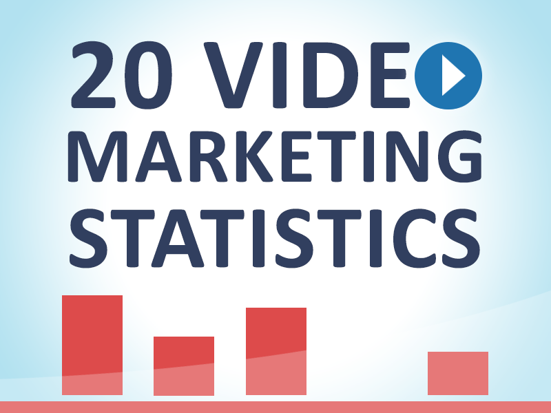 Video marketing statistics featured image.