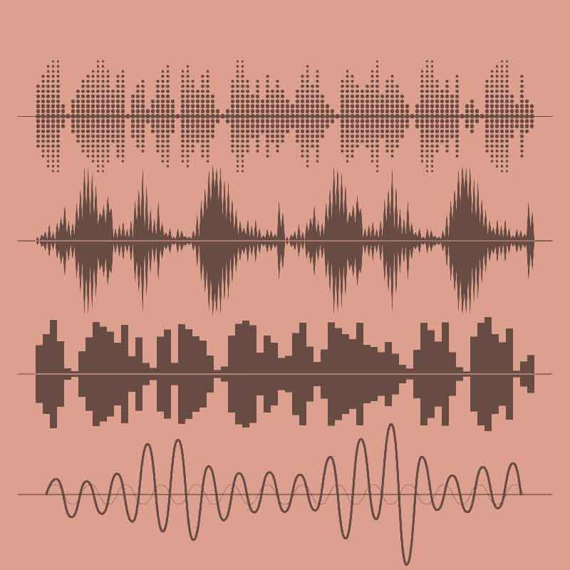 Different types of Waveforms