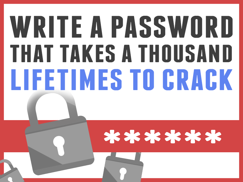 Write a strong password article title image.
